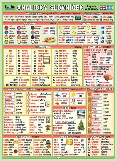 Kupka Petr: Anglický slovníček (2800 slovíček)