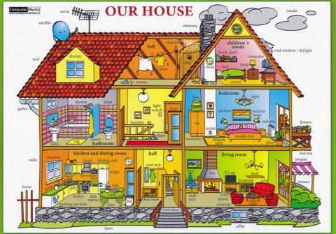 Tinková Eva: Our House / Náš dům - Naučná karta