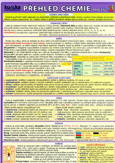 Kupka Petr a kolektiv: Přehled chemie pro ZŠ