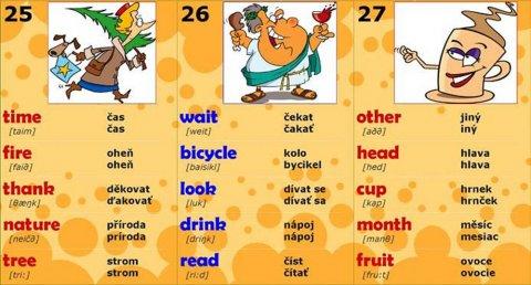neuveden: Chytré karty - Angličtina kniha plná slovíček