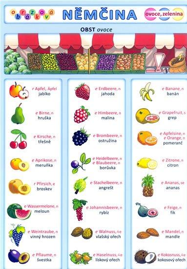 Kupka Petr a kolektiv: Obrázková němčina 2 - Ovoce a zelenina