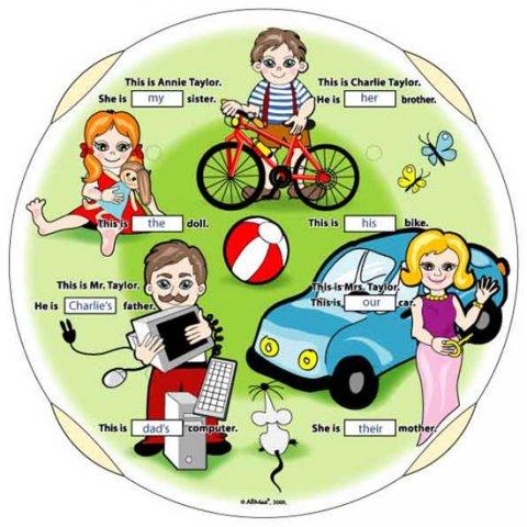 kolektiv: Let's practise English - Angličtina pro děti