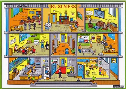neuveden: Business / Byznys - Naučná karta
