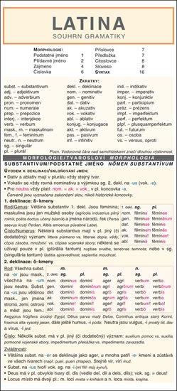 kolektiv autorů: LATINA souhrn gramatiky