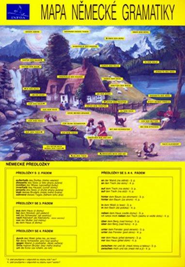 Lohr Kurt, Hlavatá Anna: Mapa německé gramatiky