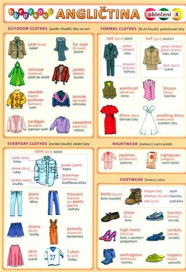 Kupka Petr a kolektiv: Obrázková angličtina 4 - Oblečení