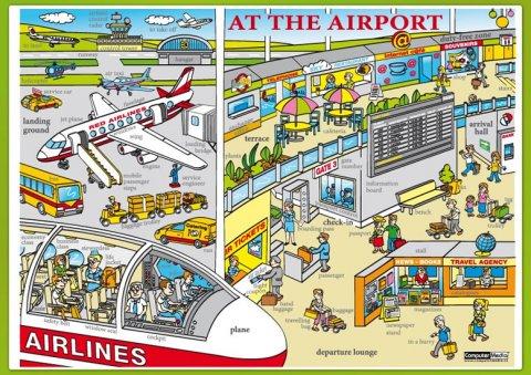 neuveden: At the Airport / Na letišti - Naučná karta