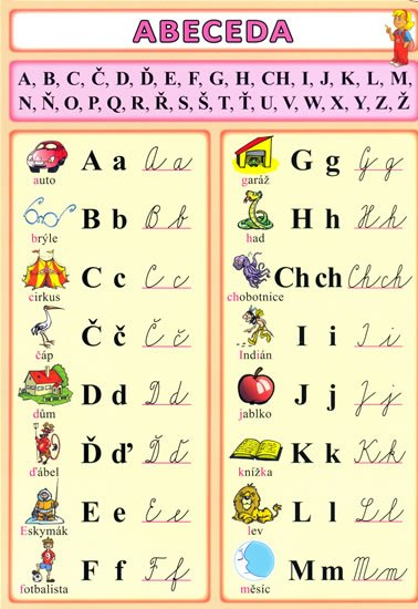 Kupka Petr a kolektiv: Česká abeceda