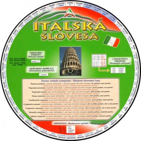 kolektiv: Italská slovesa