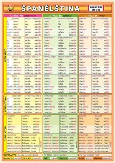 Kupka Petr: Španělština - časování sloves