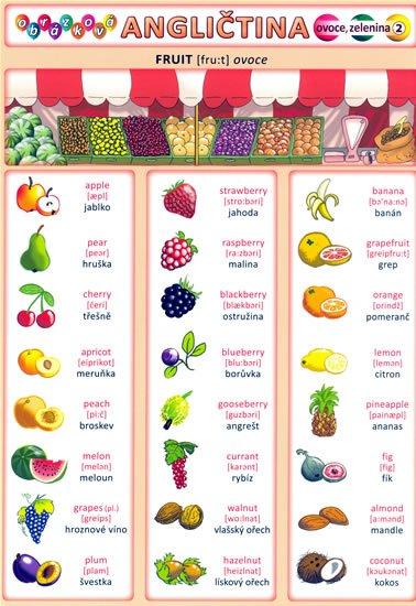 Kupka Petr a kolektiv: Obrázková angličtina 2 - Ovoce a zelenina