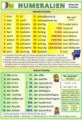 Kupka Petr a kolektiv: Německé číslovky