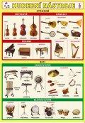 Kupka Petr a kolektiv: Hudební nástroje