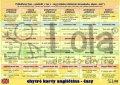 neuveden: Chytré karty - angličtina tvoření časů